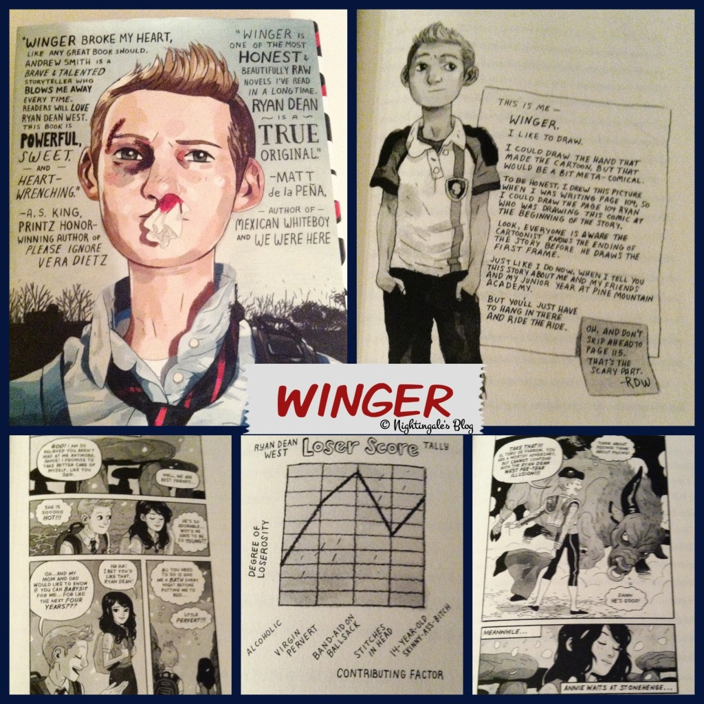 Winger_collage